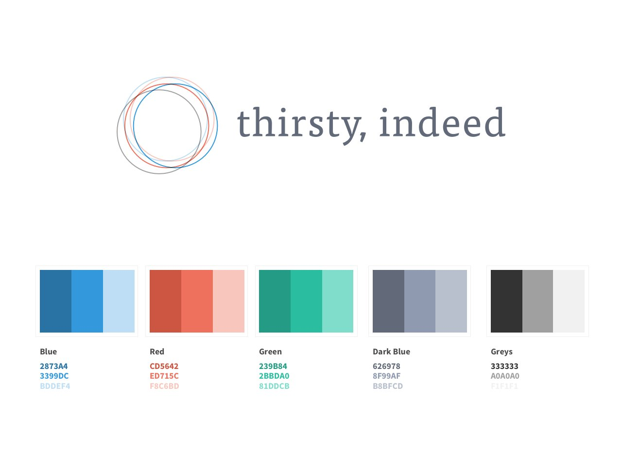 Thirsty, Indeed - Branding