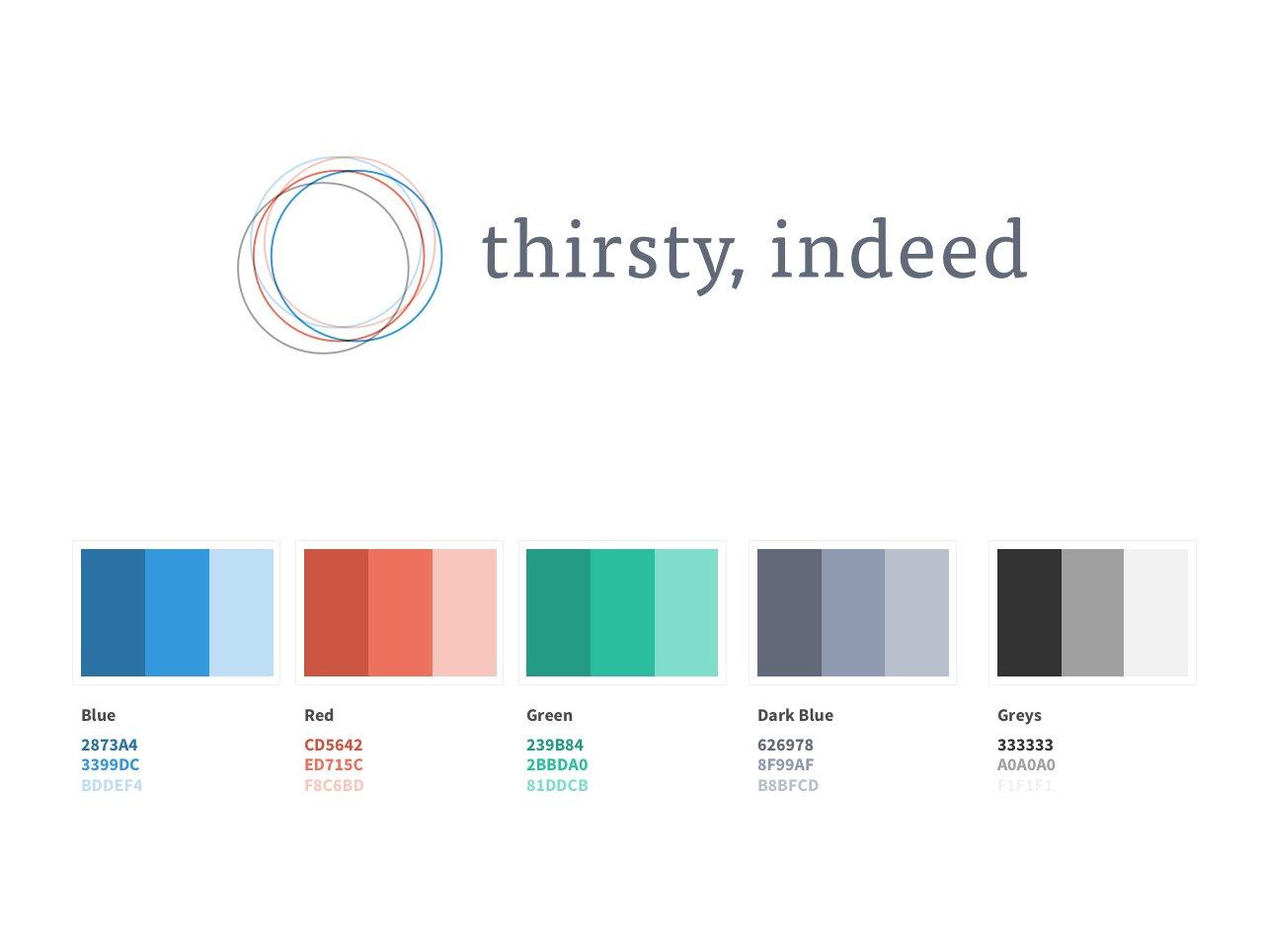 Thirsty, Indeed - Branding